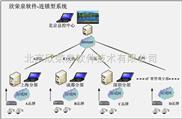 欣榮泉連鎖型視頻聯網平臺