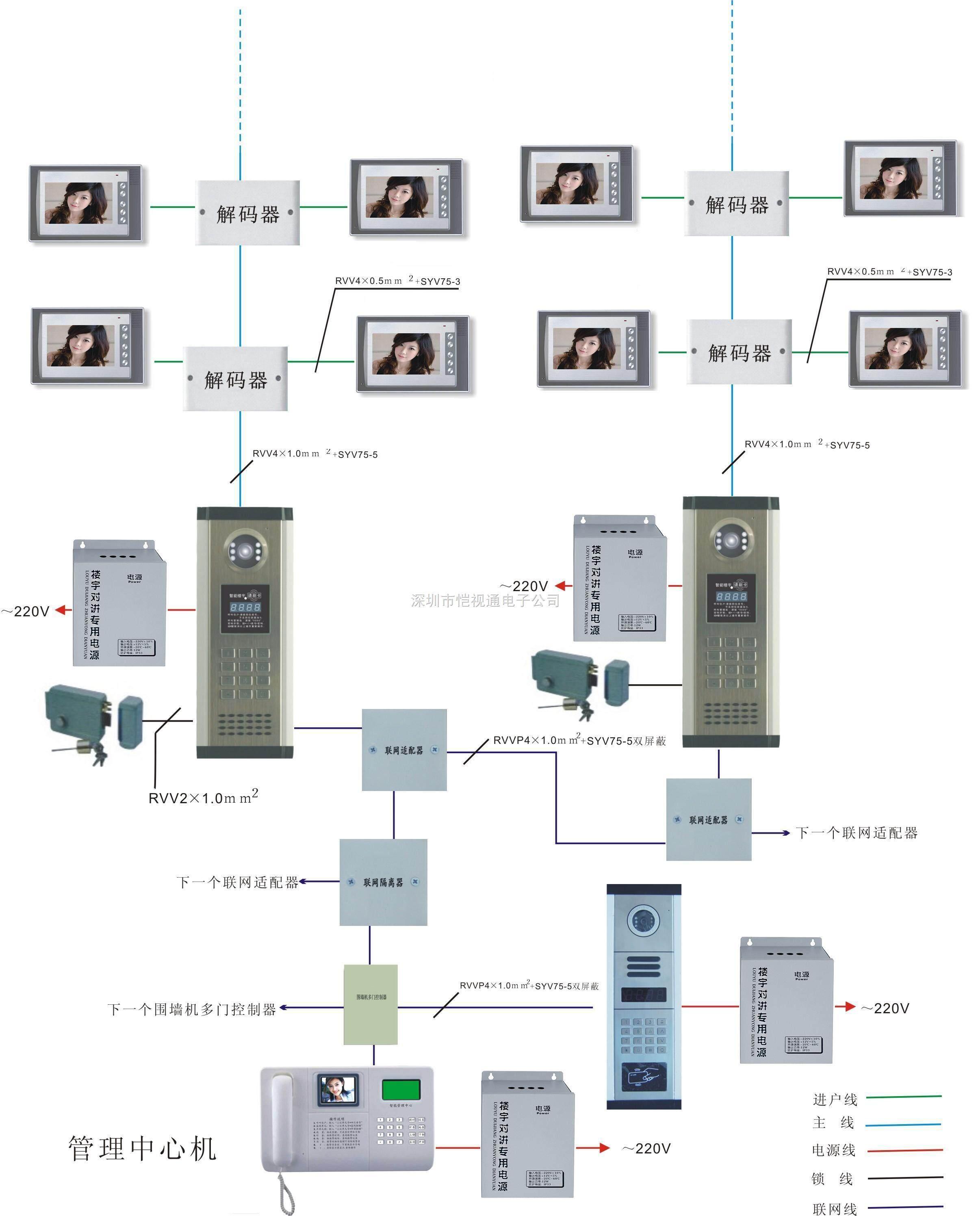 小区楼宇可视对讲系统7寸彩色免提室内分机接线
