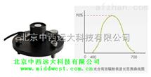 光合有效辐射表/光合有效辐射传感器  型号:M391567库号:M391567