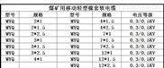 MYQ矿用电缆MYQ矿井照明电源线