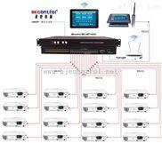 16台投影集控系统