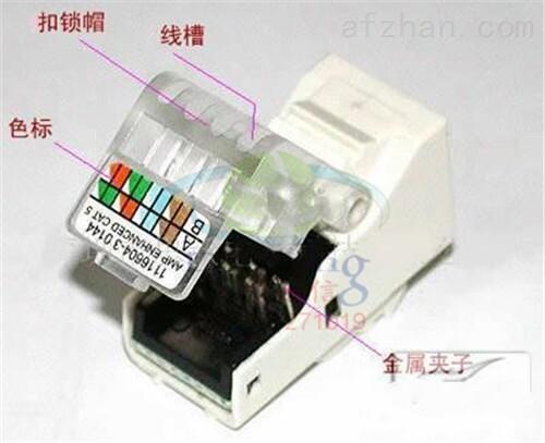 电话模块接法图解,浙江光纤电话模块接法图解