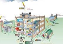防雷设备频道-应用案例