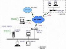 技术页面缩略图-技术交流