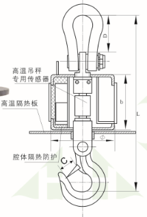 【亚津】上海无线式耐高温电子吊秤