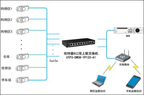 监控光交换机接线法图