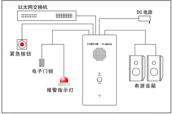 校园ip网络广播系统对比智能公共广播在空间和局限性