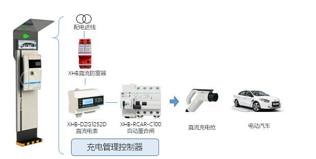 充电桩电能计量的应用案例