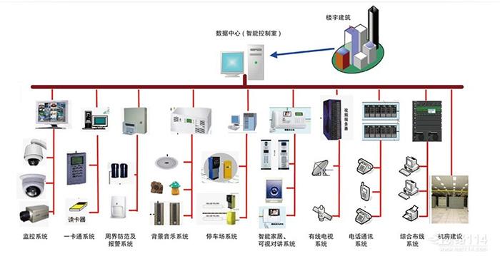 针对工厂网络视频监控系统方案设计具有丰富的经验.