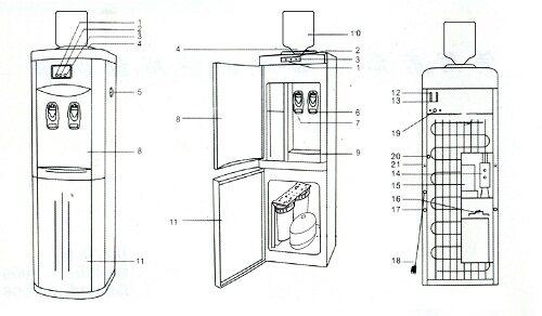 产品库 水处理 水处理 净水消毒 家用净饮机  目前,饮水机都面临同一