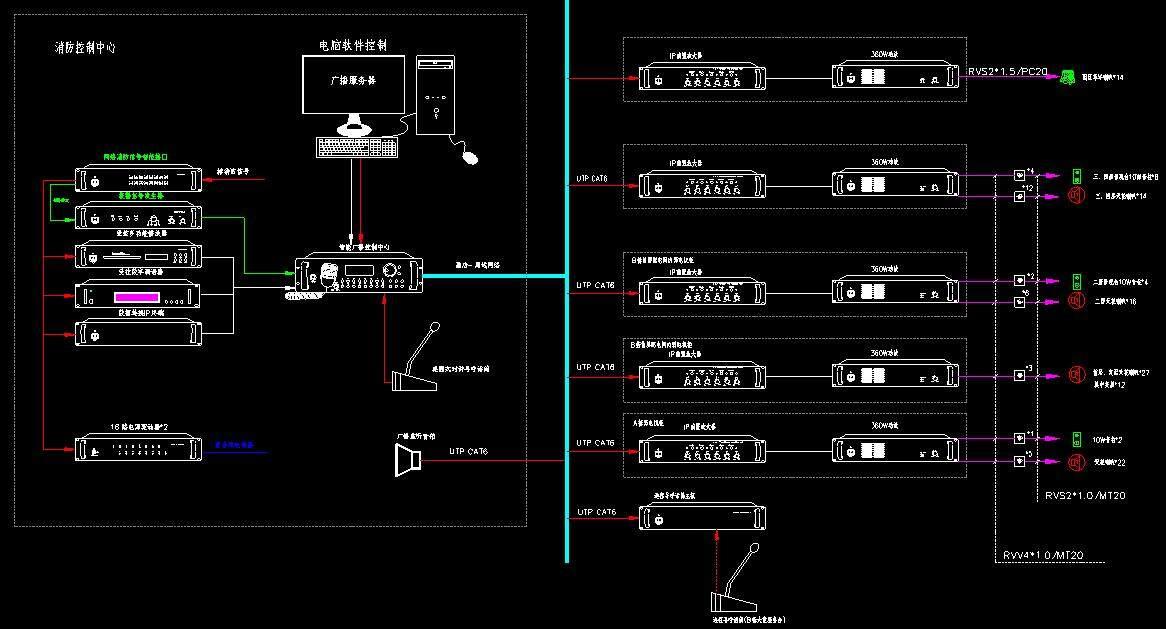 食堂供电系统电路图