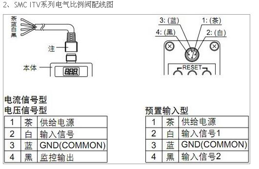 itv系列smc电气比例阀配线方法?