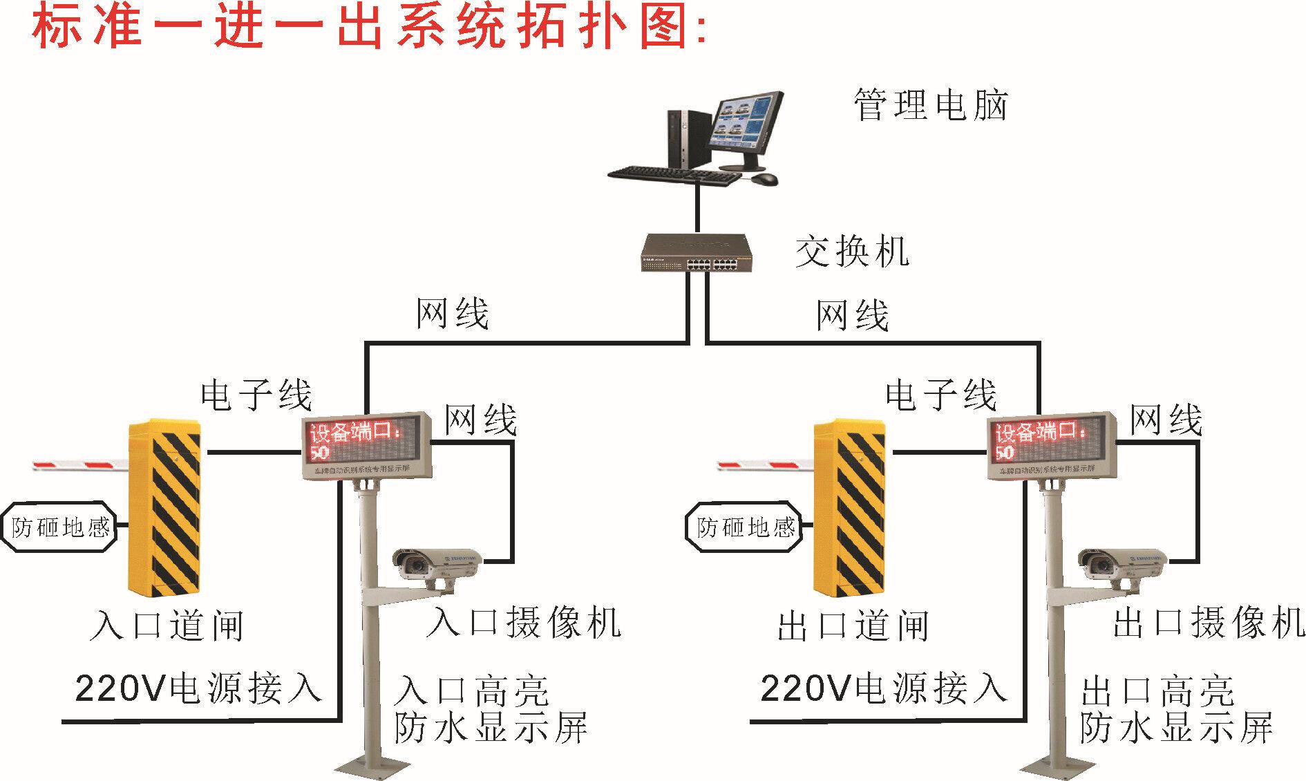 hk-210dl免刷卡车牌自动识别智能收费系统