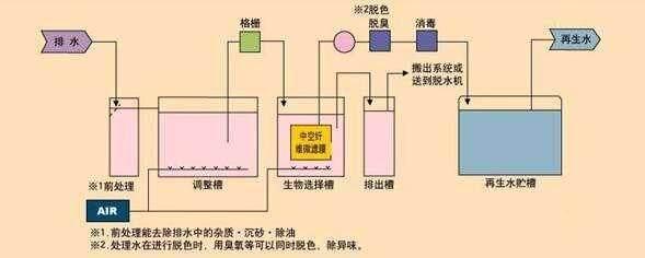 电路 电路图 电子 户型 户型图 平面图 原理图 589_236