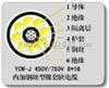 高品质YZW中型耐油污电缆300/500V电缆报价